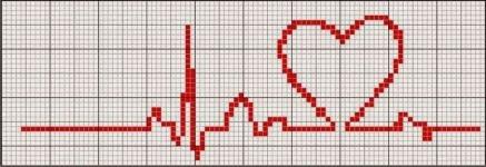 ECG_coração
